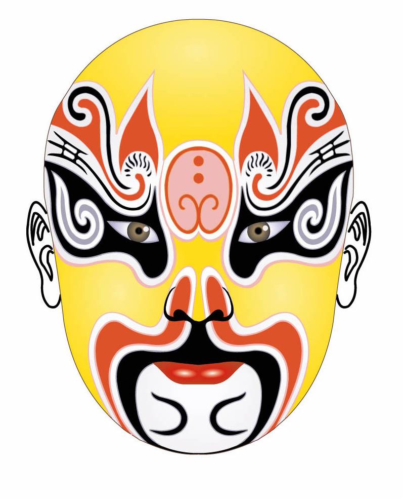 Masks Peking Opera